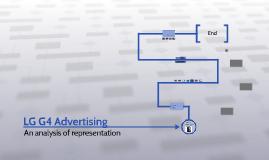 LG G4 Advertising