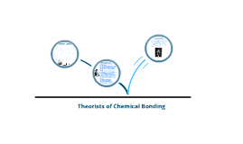 History of Chemical Bonding