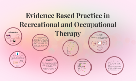 Copy of Evidence Based Practice in Recreational and Occupational The