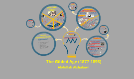 The Gilded Age (1877-1893)