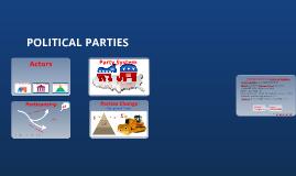 Political Parties: American Politics