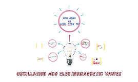 Oscillation and electromagnetic waves