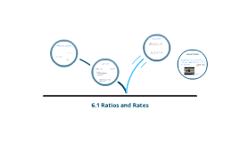 6.1 Ratio and Rates