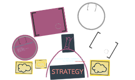Copy of Business Model Generation: STRATEGY