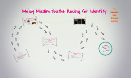 Malay Muslim Youths: Racing for Identity
