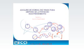 Copy of ANÁLISIS DE NORMA ISO 55000 PARA GESTIÓN DE ACTIVOS EN MANTENIMIENTO