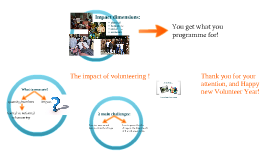 Copy of Copy of Impact of volunteering