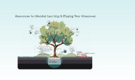 Use This Prezi To Flip your next PD- Resources for Blended Learning &  Flipping Your Classroom