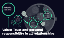 Value: Trust and personal responsibility in all relationship