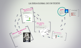 Copy of Copy of IDEA GLOBAL DE UN TEXTO