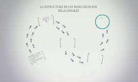 LA ESTRUCTURA DE LAS BASES DE DATOS RELACIONALES