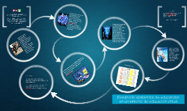 Jornadas CyT 2014 PID Tecnología Educativa FRTL