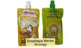 Dysphagia Market Strategy