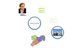 Politik in Leipzig