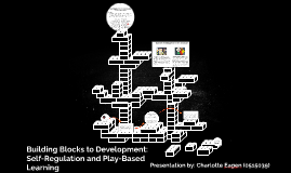 Building Blocks to Development: Self-Regulation and Play-Bas