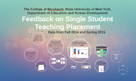 Copy of Single Placement Feedback