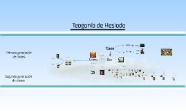 Teogonía de Hesíodo