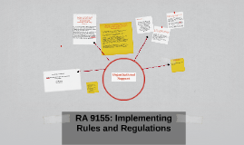 RA 9155: Implementing Rules and Regulations