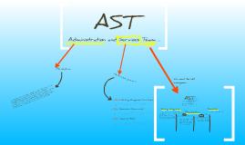 AST Division Presentation