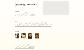 Survey of Christianity