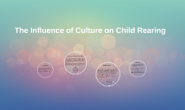 The Influence of Culture on Child Rearing