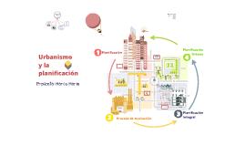 Copy of Cap 1 Intro al Urbanismo