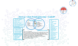 Copy of Copy of ScaleUP_Komitet Sterujący inno_LAB