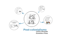 Post-colonialismo