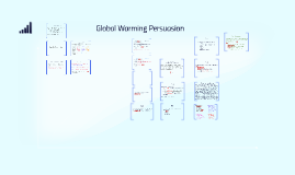Global Warming Persuasion