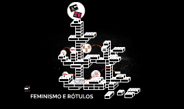 FEMINISMO E ROTULOS