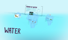 Copia de Water (SS Unit 3)