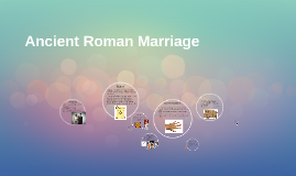 Ancient Roman Marriage