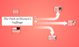 The Division of Women's Suffrage