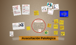 Auscultación Patológica