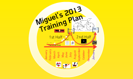 2013 Training Schedule