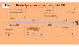 Acties pensioen DGA 2017-2019
