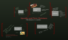 Apostles and First Christians