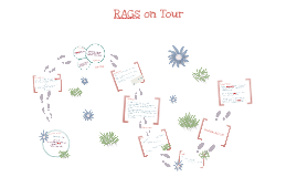 Matthew Cahill - RAGs On Tour Presentation
