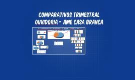 Comparativos trimestral - Ouvidoria 2015
