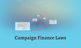 Campaign Finance Laws