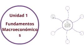 Fundamentos Macroeconomicos