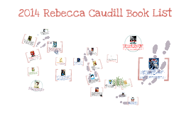2014 Rebecca Caudill Book List - Text Only