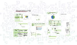 Diagnóstico 1°D