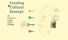 Creating Cultural Synergy