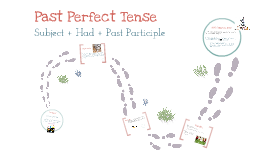 Copy of Past Perfect Tense