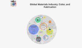 GLOBAL TEXTILES INDUSTRY, COLOR AND FABRICATION
