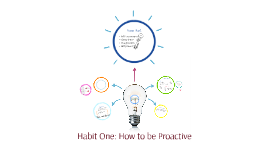 Habit One: How to be Proactive