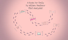 copy of a rose for emily by william faulkner plot analysis by copy of a rose for emily by william faulkner plot analysis by kiara mae lozares on prezi