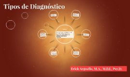 Tipos de Diagnostico