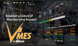 Establish a Culture of Manufacturing Success! PINpoint V5 MES / Manufacturing Execution System + Andon System
